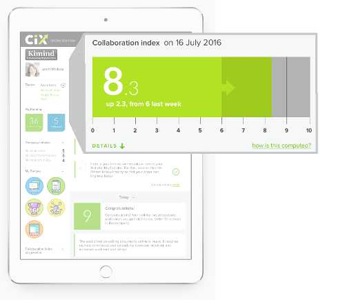 CIX dashboard index